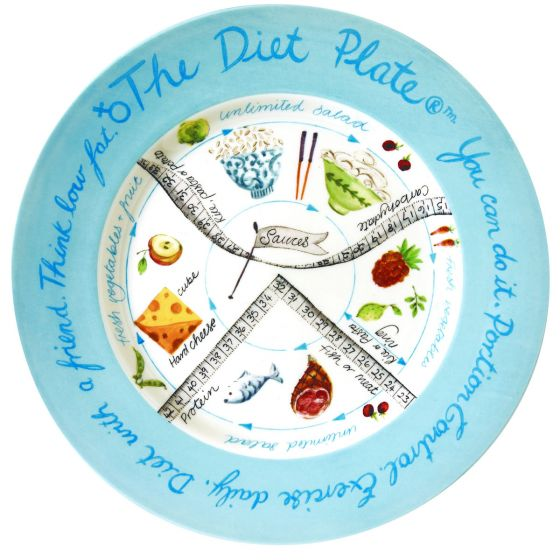 Eatwell Female Diet Plate