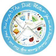 Male Eatwell Diet Plate